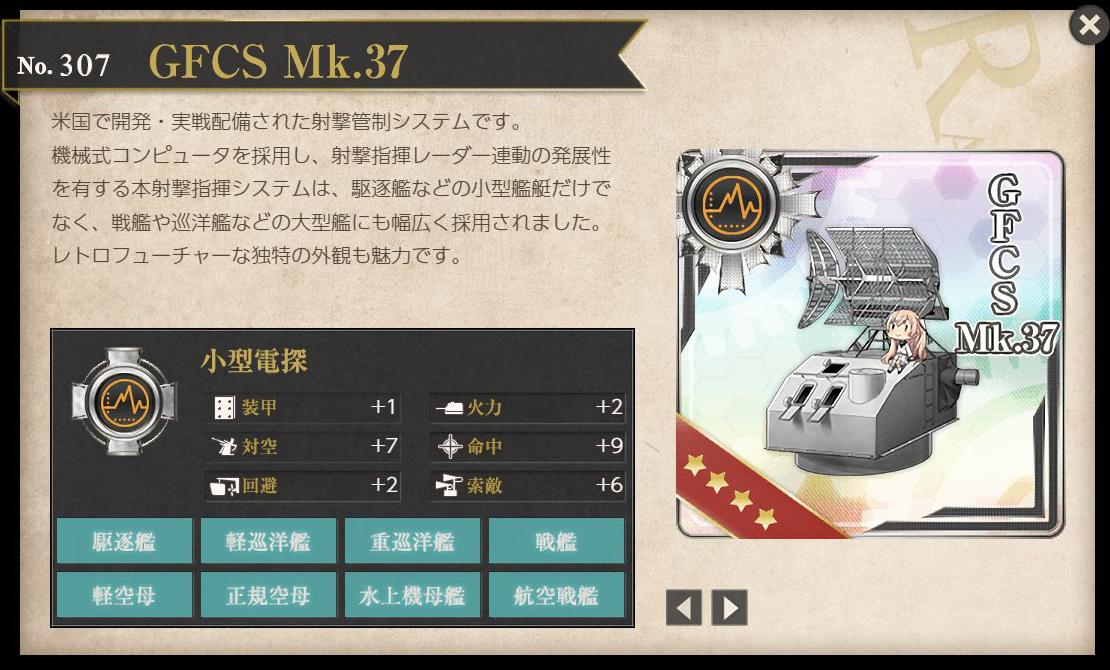 GFCS Mk.37/5inch単装砲 Mk.30改+GFCS Mk.37【Fletcher(フレッチャー ...