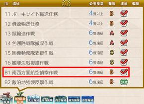 艦隊司令部の強化 【準備段階】2