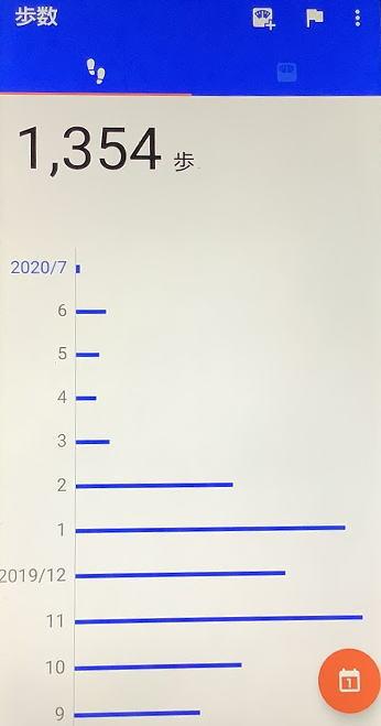 スマホの歩数計データ