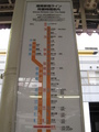 湘南新宿ライン(路線図:新宿以南)