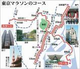 東京マラソン2007[コース]