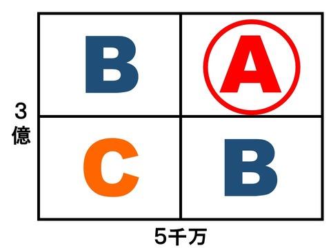 SMBC-2