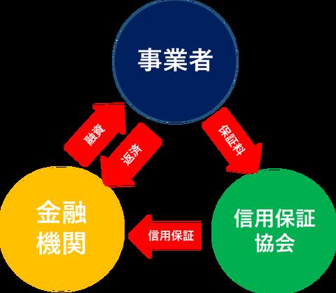 seidoyushi-1-1024x892