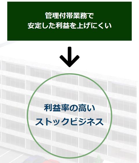 Opera スナップショット_2019-06-25_164212_www.ownersclub.co.jp