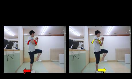 足底圧と体重位置