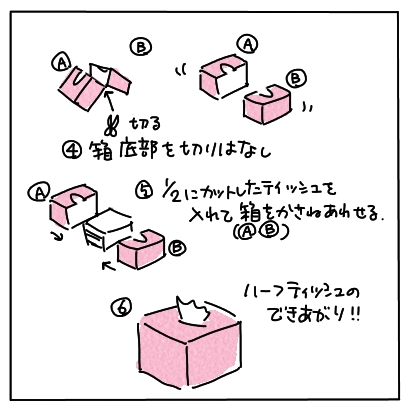 ハーフティッゆ3