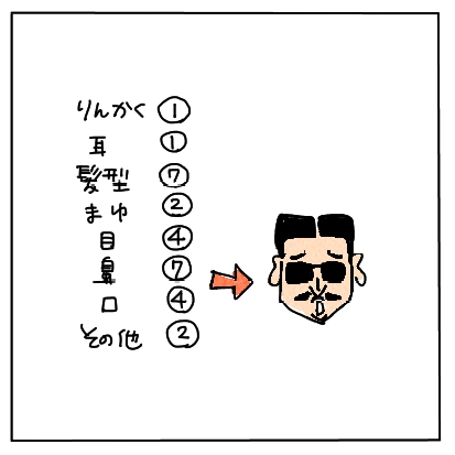 顔ゲーム4