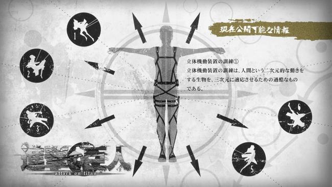 現在公開可能な情報アニメ第3話その1