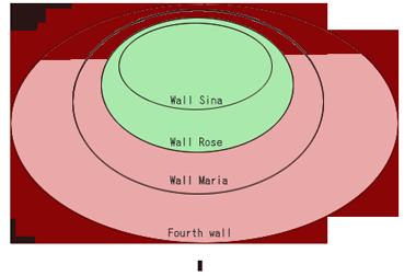 四つ目の壁イメージ図
