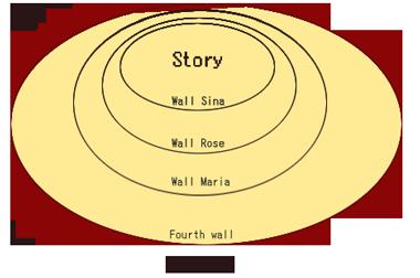 第四の壁イメージ図