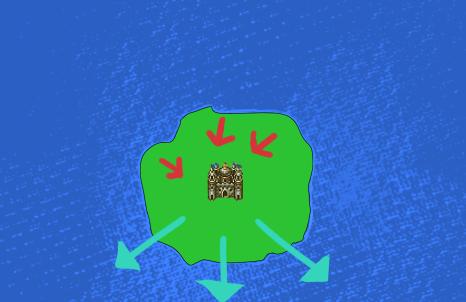 島国バージョン