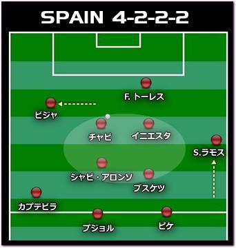 ドイツ対アルゼンチン戦 ドイツ...