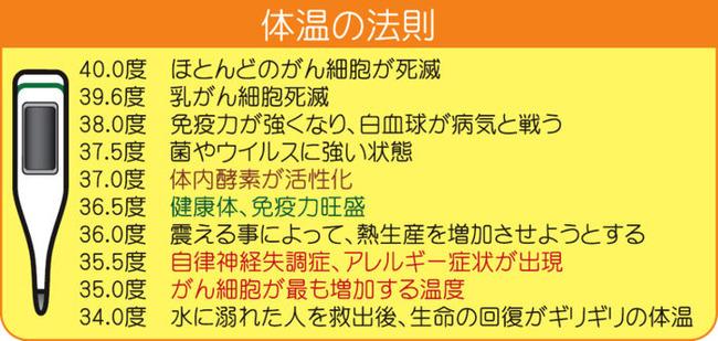 taionnnohousoku-1024x487
