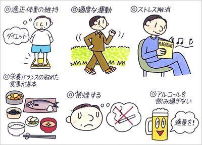 高血圧 予防 画像1