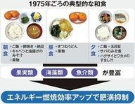 1975年の和食 画像1