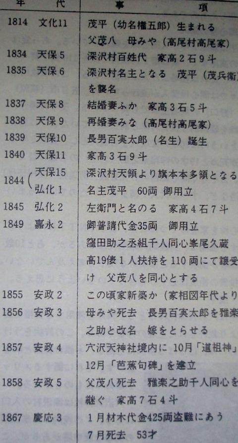CIMG0325