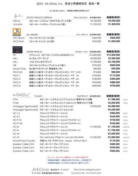 ark_price