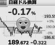ドル建て日経