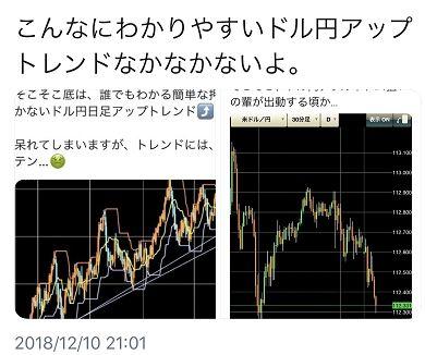 ドル円アップトレンド