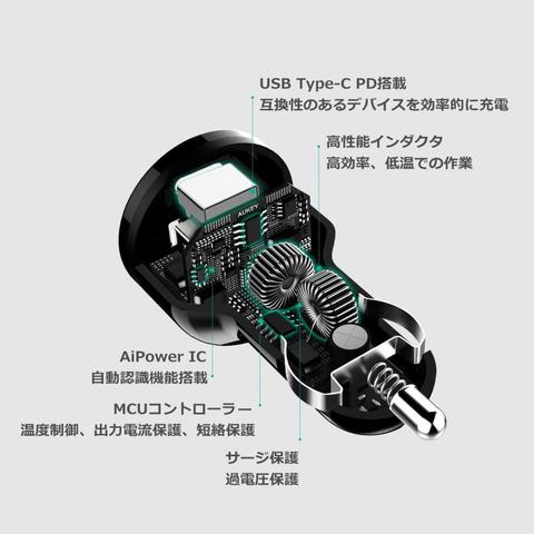 cc-y10-5
