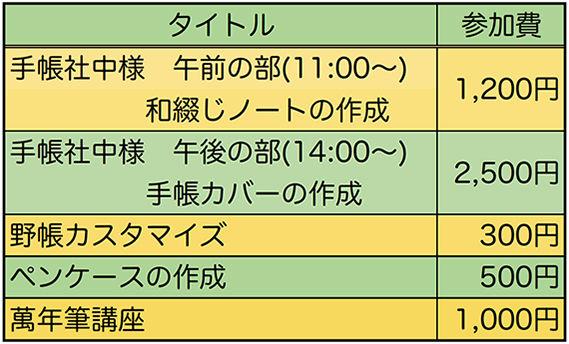 イベント_参加費