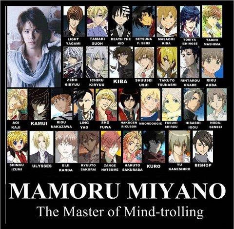 miyano-mamoru