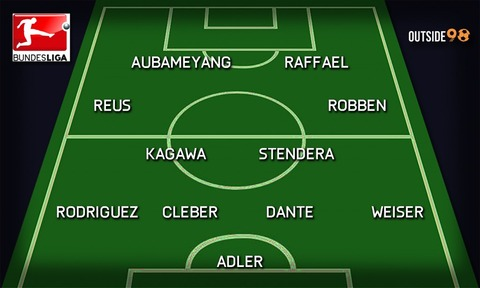 Team-of-the-Week-Bundesliga-1024x614