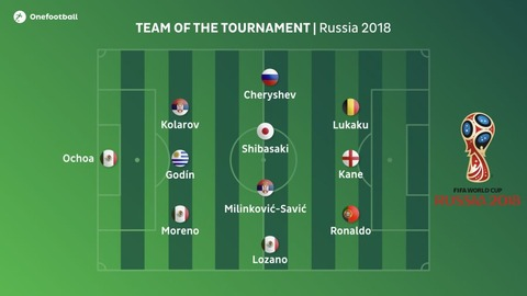 Team-of-the-Tournament-19.6.001-900x506