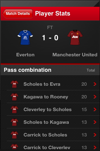 passes_united
