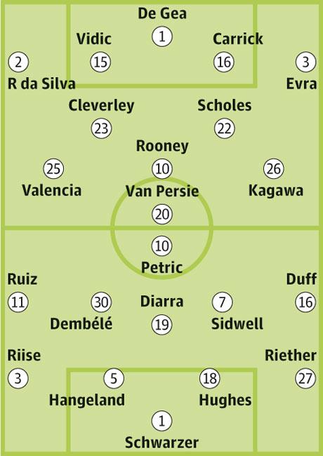 Manchester-United-v-Fulha-001