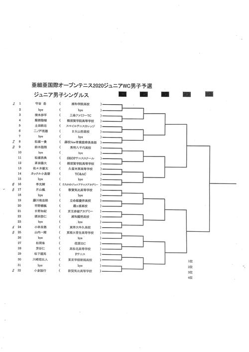ジュニアWC予選のドロー、OPについて。【亜細亜大学テニス部-EVER UPWARD!】