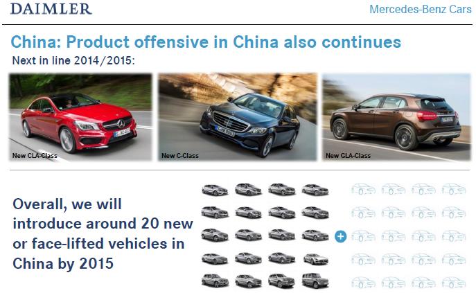 Daimler_China_model