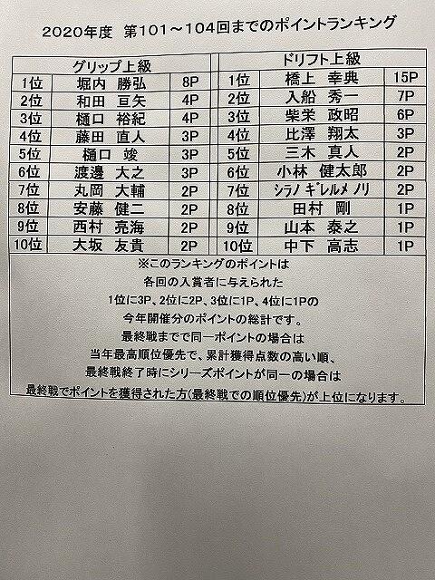 02874A1B-9BEC-49A0-96E8-78630E2EDC25