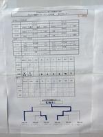 BC1D33A3-9246-4109-BFF3-9AE6F4DAF0A9