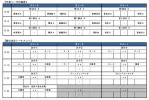 2014対戦表