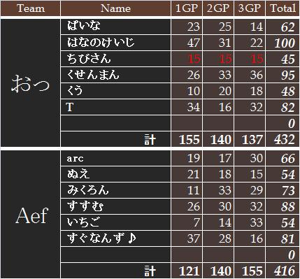 20121226 おっ vs Aef