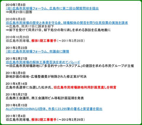 atochi-rekishi_03