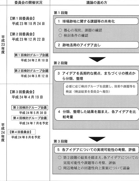Ashiryou02