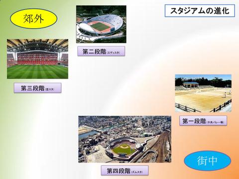 スタジアムの進化02
