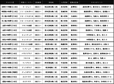 20120710G珠クエ
