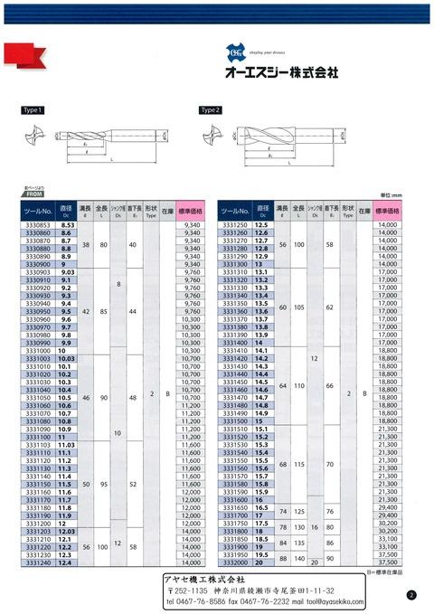 OSG 超硬フラットドリルADF2on1キャンペーン (3)