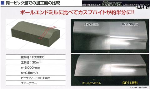 三菱日立 刃先交換式異形工具シリーズ (河口面の比較)