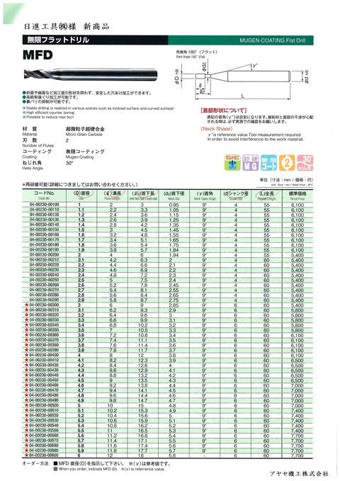 日進工具無限フラットドリルMFD アヤセ機工 (1)