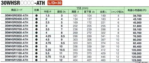 三菱日立ツール SR球面加工用超硬ドリルLD030(1)