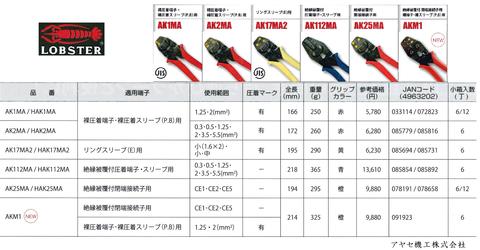 ㈱ロブテックス マルチミニ圧着工具  (型式2)