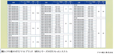 ムラキMRA ERコレットシステム アヤセ機工 (4)