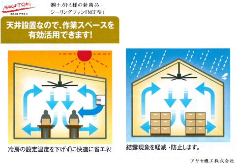 ナカトミ シーリングファン FCN アヤセ機工 (効果)