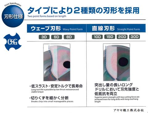 OSG 超硬ドリルシリーズ (刃形)