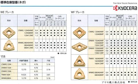 京セラ WE WF ブレーカー (7)