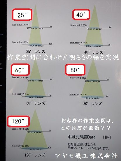 ㈱豊興(HKクリエーション)工事不要水銀灯代替LED (8)